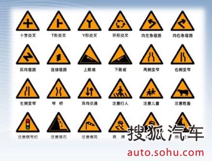 导航路标指示牌图解