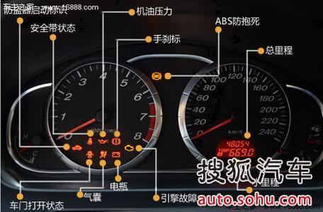 往往刹车油/片灯都代表刹车片或刹车盘磨损过度需要更换.